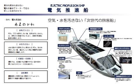 パネル展示:電気推進船「あまのかわ」